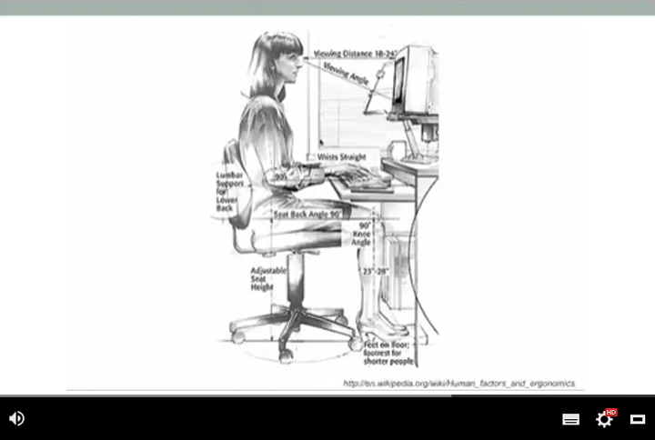 Optimized Seating Ergonomics