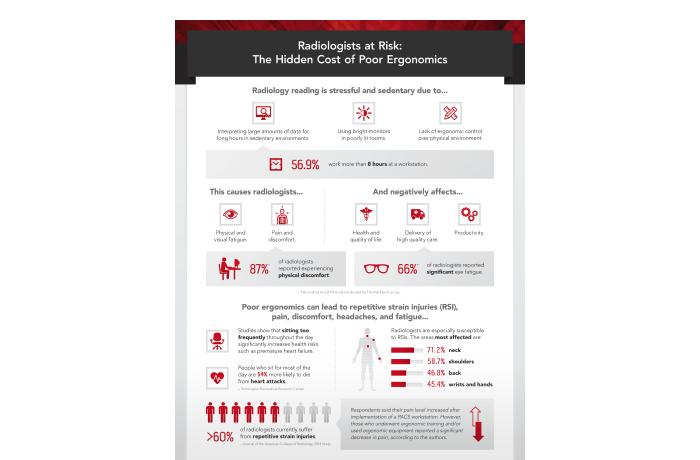 Infographic: The Hidden Cost of Poor Ergonomics