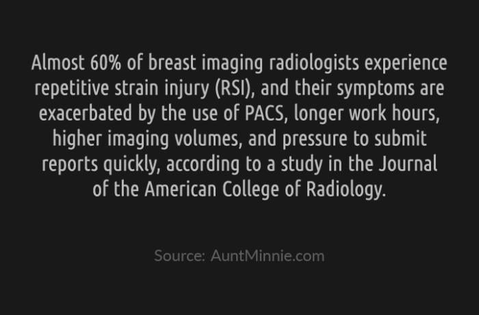 Repetitive strain injury common among breast imagers